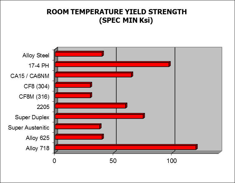 Room Temp.png